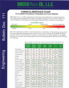Chemical Resistance Charts