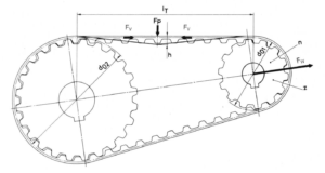 belt diagram