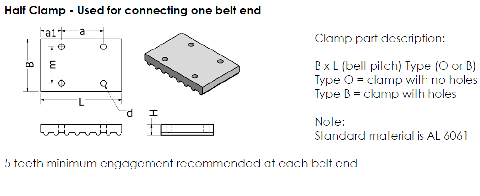 diagram for a half clamp