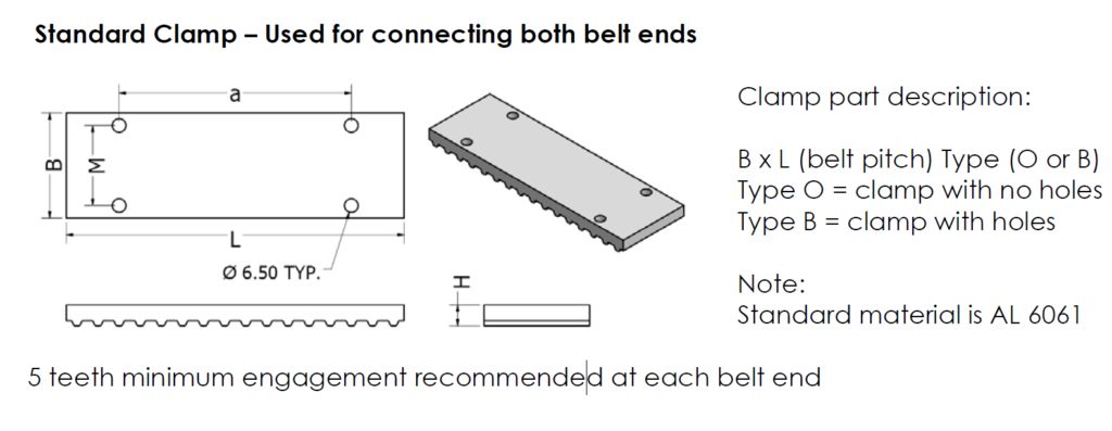 Standard clamp type B or O specs