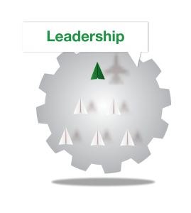 Core Value - Leadership
