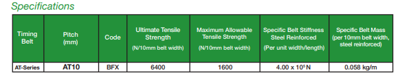 AT10 timing belt specifications
